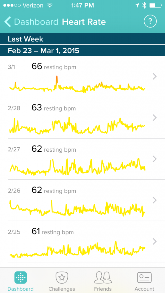 Heartrate data