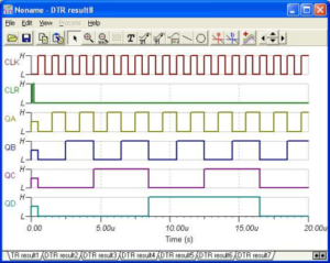 FPGA VHDL Captured Waveforms